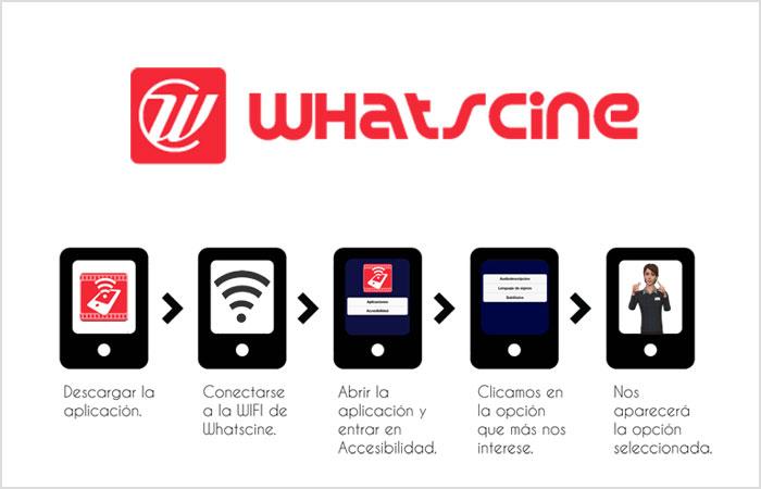 Logotipo de Whatscine con iconos explicatiovs del funcionamiento