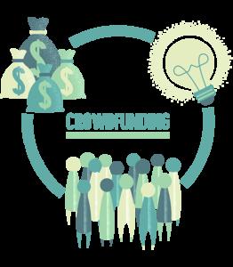 crowdfunding WAWME