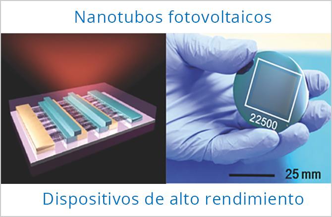 Nanotubos fotovoltaicos, dispositivos de alto rendimiento